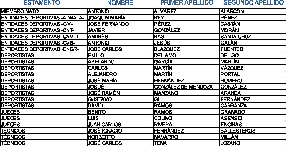 ASAMBLEA-FEXVELA-FEDERACION-EXTREMEÑA-DE-VELA